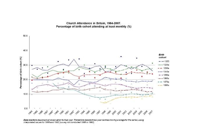 British Social Attitudes Graphs_002