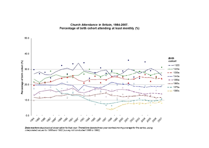 British Social Attitudes Graphs_002